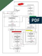 Prosedur Pengendalian Kebocoran Gas.pdf
