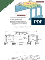 Componentes Basicos de Un Puente