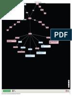 ORATORIA - Mapa Conceptual
