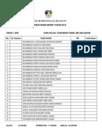 Senarai Nama Murid PIBG 2018