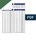 Parametros microturbinas eólicas