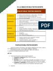Pautes per a la redacció i avaluació de textos escrits 4rt SO