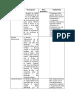 Patologias T.F
