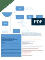 Colecistitis (ejemplo de flujograma).pdf