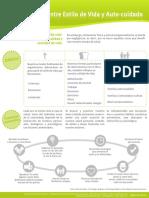 _relacion_estilodevida_autocuidado.pdf