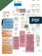Woc Juvenil PDF Final