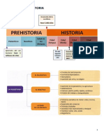 Tema 9 Prehistoria