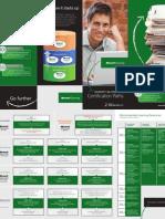 SQL 08 Cert Path Brochure