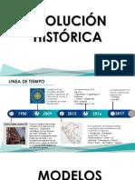 COAR Evolucion historica