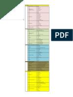 CVexample Sheet1