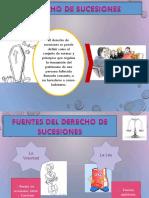 DIAPOSITIVAS -Elementos y Clases de Sucesiones