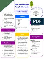 Foundation Parent Plan Summer 2017 2018