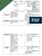 254533437-Pruebas-Bioquimicas-Cuadro.docx
