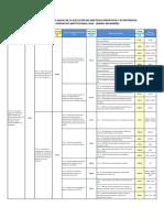 Matris de Seguimiento OPP 2015 POI Anual