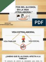 Efectos Del Alcohol en La Vida Extralaboral
