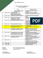Fiziopatologie Sem1 Tematica Curs LP