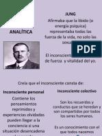 Teorías Jung Adler y Horney (1)