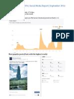 september 2016 social media analytics report
