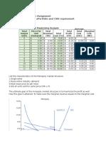 edition 4 monopoly profit maximizing analysis