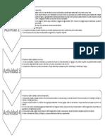 Desarrollo Prac 9