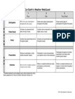 rubric for rubrics bie 2011
