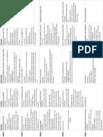 Unit Calendar PDF