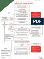 algorithm hypertension sci.pdf