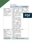 Formato de Sesión de Aprendizaje