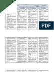 Lenguaje y Comunicación Planificación anual 2° básico idea 1