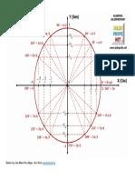 Circulo-Unitario.pdf