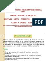 CADENA DE VALOR(1).ppsx