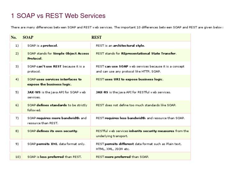 SOAP vs REST Web Services