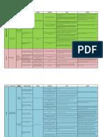 Objetivos,politicas,estrategias.pdf
