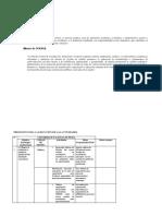 Plan Operativo Institucional Para 2019 de Ocayca