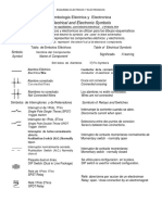 Símbología Eléctrica y Electrónica 2