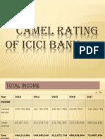 Non Interest Income