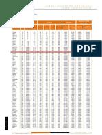 SAUDI CABLE DATA.pdf