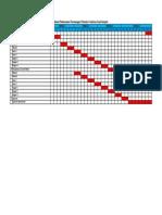 Jadwal Pemasangan Peilscale Kp