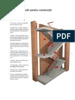 Scări Pentru Construcții