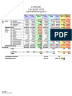 Document #9B.1 - FY2011 Budget Update