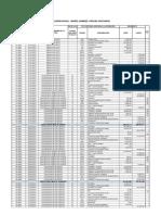 S6-Caso Integral Libros Contables