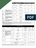 Modelos Probabilisticos Comunes de Variables Aleatorias Discretas y Continuas