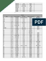 Lista_Cambio_Transmissao 33.pdf