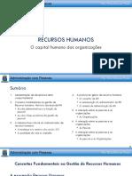 Parte 01 a Interação Entre Pessoas e Organizações