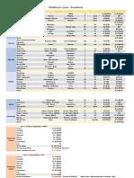 Planilha de Custo Residencial