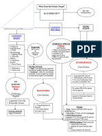 211584720-1st-Amd-Con-Law-Flow-Chart.doc