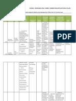 management--curriculum action plan