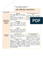 TALLER-TAREAS ABC TERAPIA COGNITIVA.docx