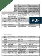 Citation Chart