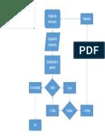 flujo de datos.pptx